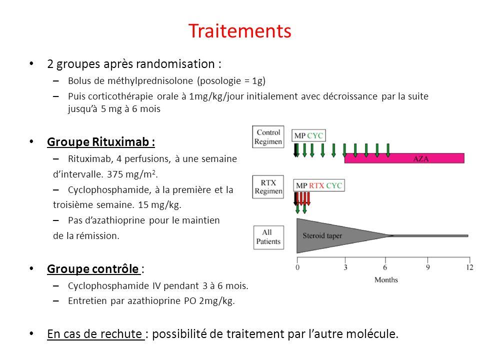 Traitements 2 groupes après randomisation : – Bolus de méthylprednisolone (posologie = 1g) – Puis corticothérapie orale à 1mg/kg/jour initialement ave