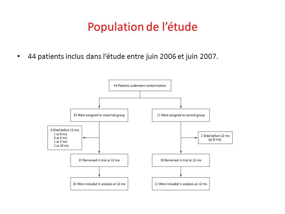 Population de létude 44 patients inclus dans létude entre juin 2006 et juin 2007.
