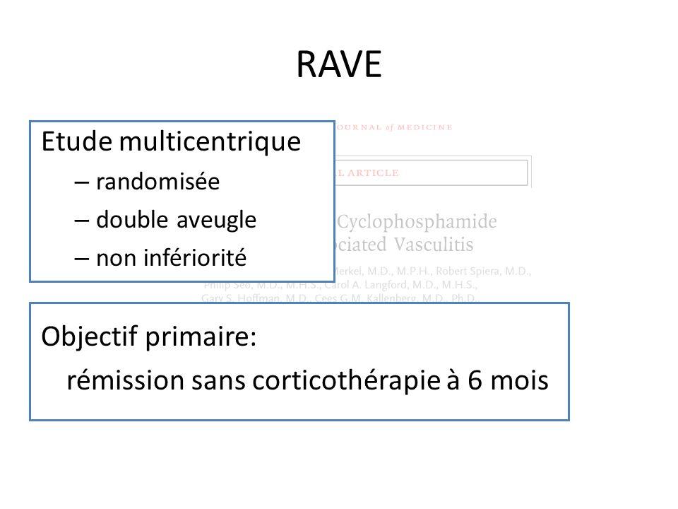 RAVE Etude multicentrique – randomisée – double aveugle – non infériorité Objectif primaire: rémission sans corticothérapie à 6 mois