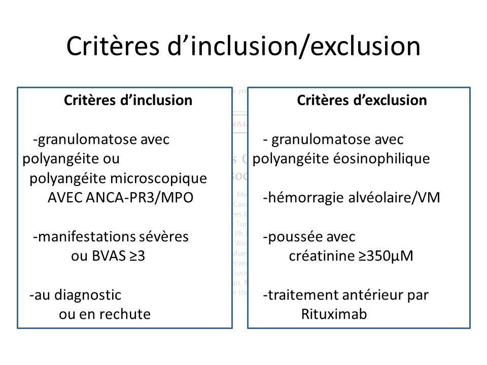 Critères dinclusion/exclusion Critères dinclusion -granulomatose avec polyangéite ou polyangéite microscopique AVEC ANCA-PR3/MPO -manifestations sévèr