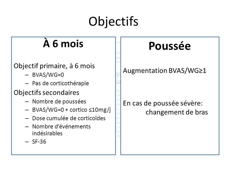 Objectifs À 6 mois Objectif primaire, à 6 mois – BVAS/WG=0 – Pas de corticothérapie Objectifs secondaires – Nombre de poussées – BVAS/WG=0 + cortico 1