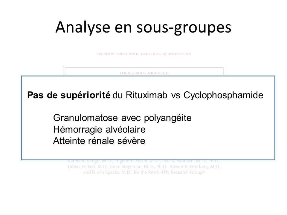 Analyse en sous-groupes Pas de supériorité du Rituximab vs Cyclophosphamide Granulomatose avec polyangéite Hémorragie alvéolaire Atteinte rénale sévèr