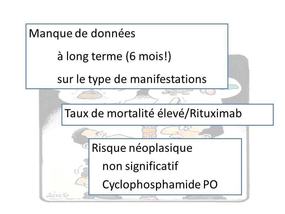 Manque de données à long terme (6 mois!) sur le type de manifestations Taux de mortalité élevé/Rituximab Risque néoplasique non significatif Cyclophos