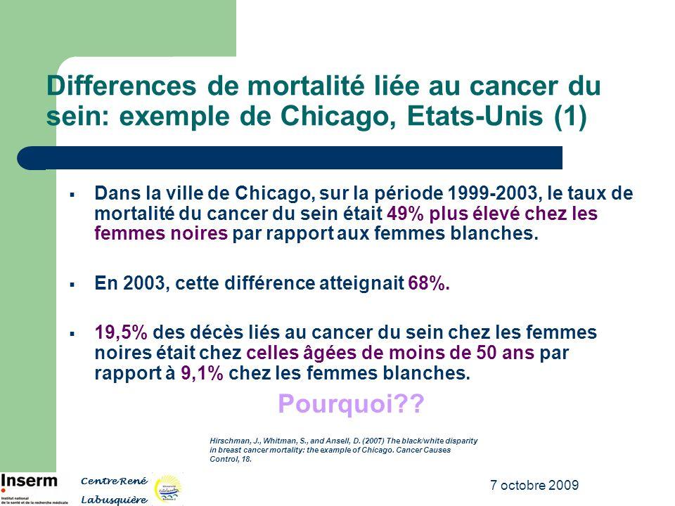 7 octobre 2009 Differences de mortalité liée au cancer du sein: exemple de Chicago, Etats-Unis (1) Dans la ville de Chicago, sur la période 1999-2003,