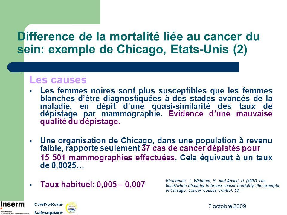 7 octobre 2009 Difference de la mortalité liée au cancer du sein: exemple de Chicago, Etats-Unis (2) Les causes Les femmes noires sont plus susceptibl