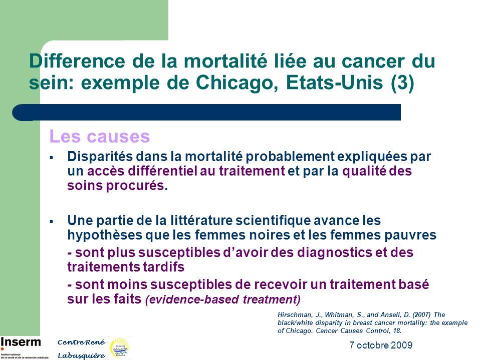 7 octobre 2009 Difference de la mortalité liée au cancer du sein: exemple de Chicago, Etats-Unis (3) Les causes Disparités dans la mortalité probablem