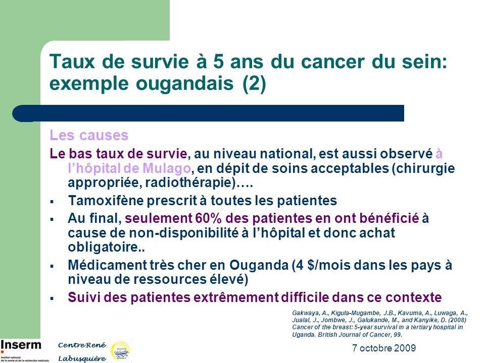 7 octobre 2009 Taux de survie à 5 ans du cancer du sein: exemple ougandais (2) Les causes Le bas taux de survie, au niveau national, est aussi observé