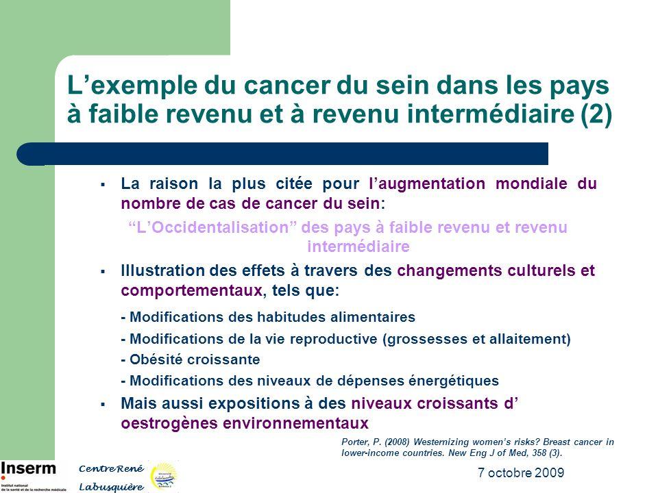 7 octobre 2009 Lexemple du cancer du sein dans les pays à faible revenu et à revenu intermédiaire (2) La raison la plus citée pour laugmentation mondi