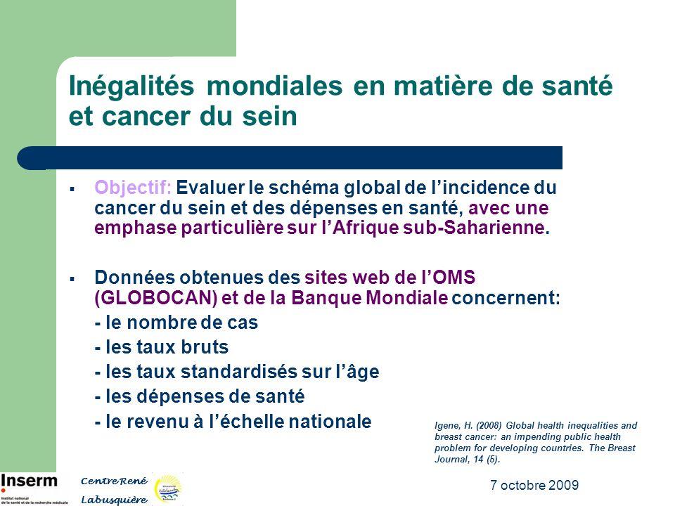 7 octobre 2009 Inégalités mondiales en matière de santé et cancer du sein Objectif: Evaluer le schéma global de lincidence du cancer du sein et des dé