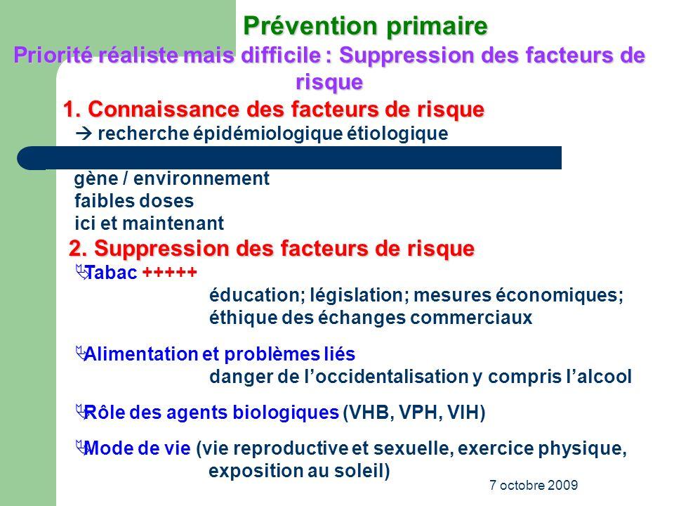 7 octobre 2009 Prévention primaire Prévention primaire Priorité réaliste mais difficile : Suppression des facteurs de risque 1. Connaissance des facte