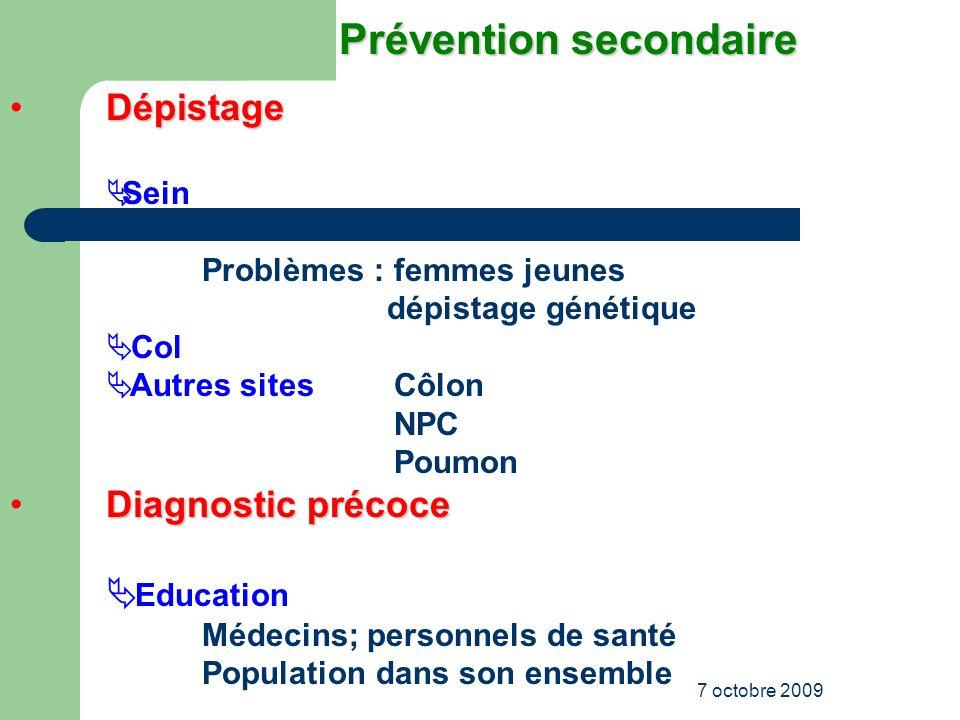 7 octobre 2009 Prévention secondaire Prévention secondaire Dépistage Dépistage Sein Problèmes : femmes jeunes dépistage génétique Col Autres sites Côl