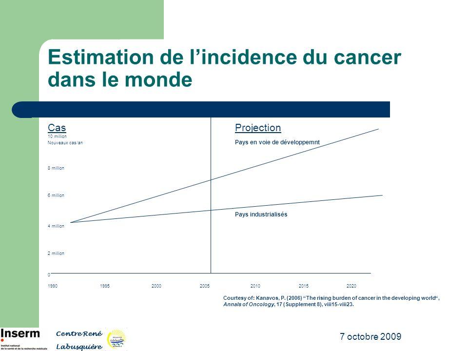 7 octobre 2009 Estimation de lincidence du cancer dans le monde CasProjection 10 million Nouveaux cas/an Pays en voie de développemnt 8 million 6 mill