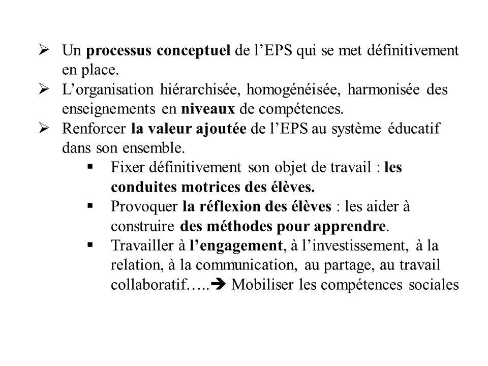 Un processus conceptuel de lEPS qui se met définitivement en place. Lorganisation hiérarchisée, homogénéisée, harmonisée des enseignements en niveaux