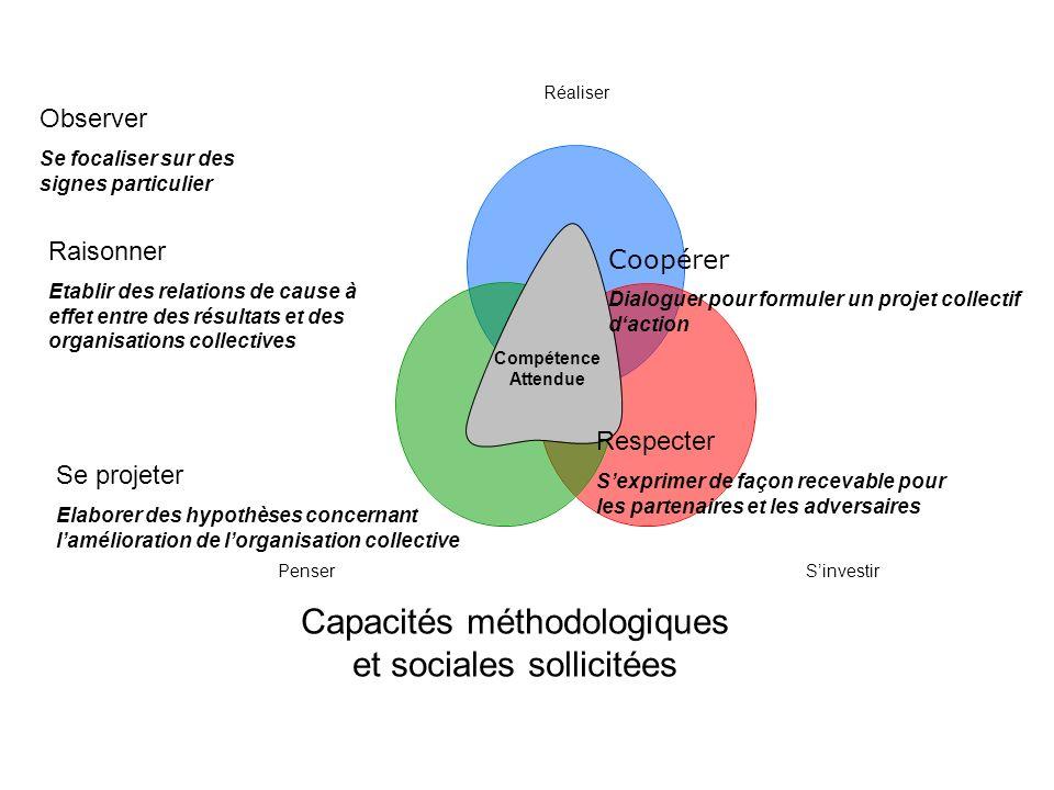 Compétence Attendue Raisonner Etablir des relations de cause à effet entre des résultats et des organisations collectives Se projeter Elaborer des hyp