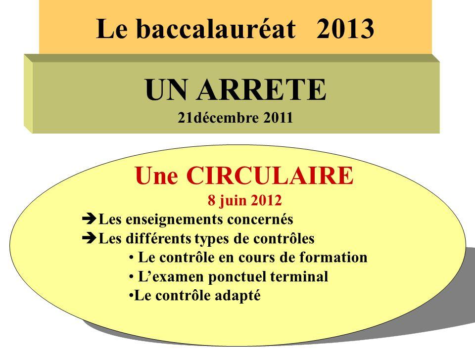 Le baccalauréat 2013 UN ARRETE 21décembre 2011 Une CIRCULAIRE 8 juin 2012 Les enseignements concernés Les différents types de contrôles Le contrôle en
