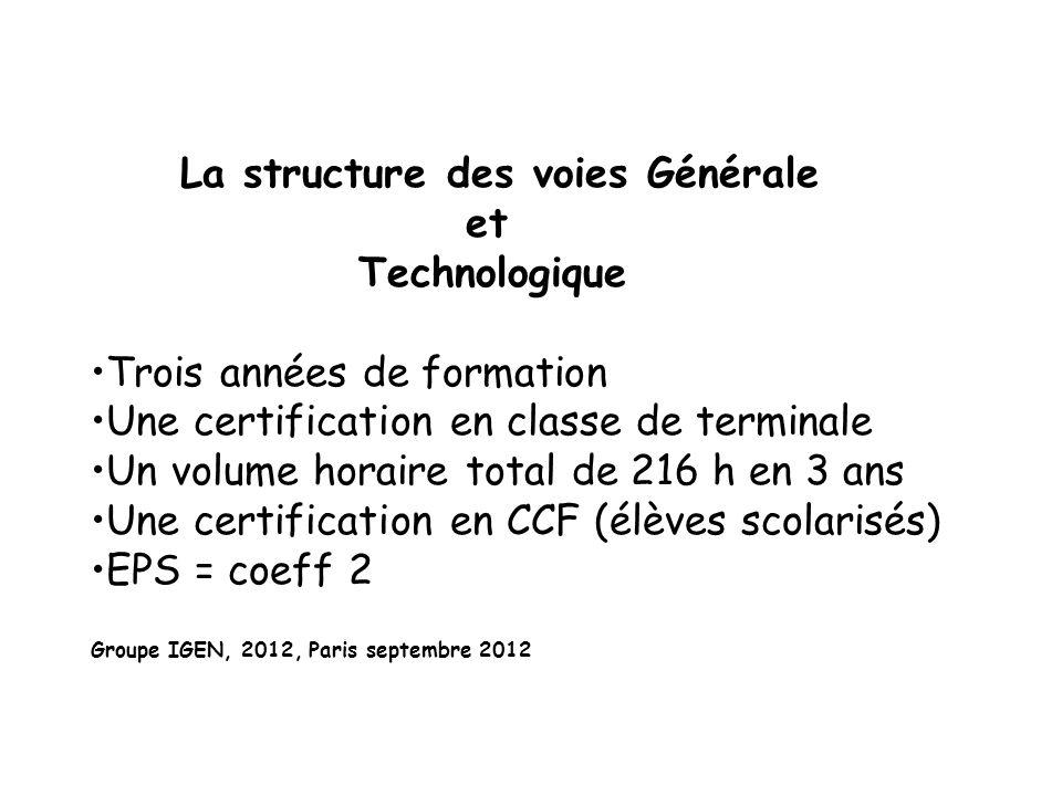 La structure des voies Générale et Technologique Trois années de formation Une certification en classe de terminale Un volume horaire total de 216 h e