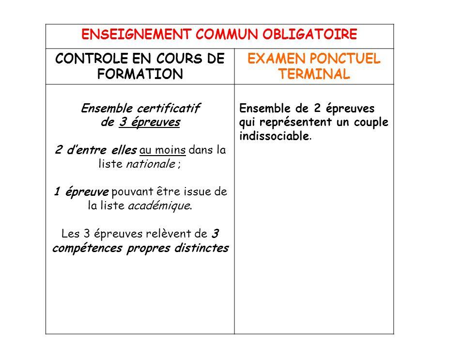 ENSEIGNEMENT COMMUN OBLIGATOIRE CONTROLE EN COURS DE FORMATION EXAMEN PONCTUEL TERMINAL Ensemble certificatif de 3 épreuves 2 dentre elles au moins da