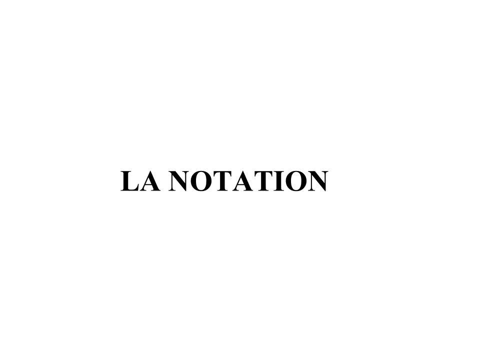 LA NOTATION