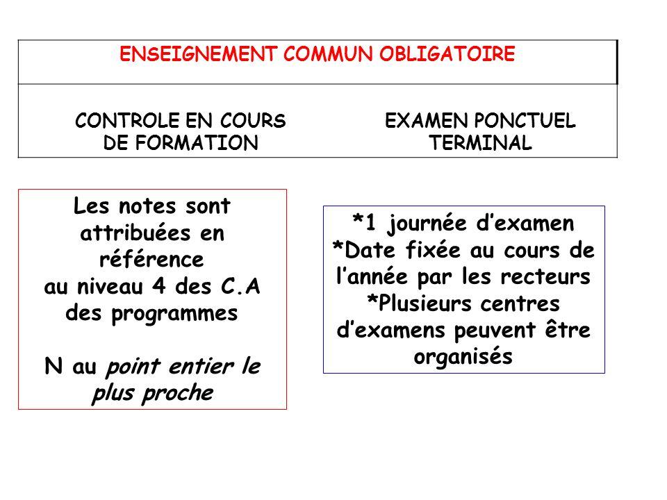 Les notes sont attribuées en référence au niveau 4 des C.A des programmes N au point entier le plus proche ENSEIGNEMENT COMMUN OBLIGATOIRE CONTROLE EN