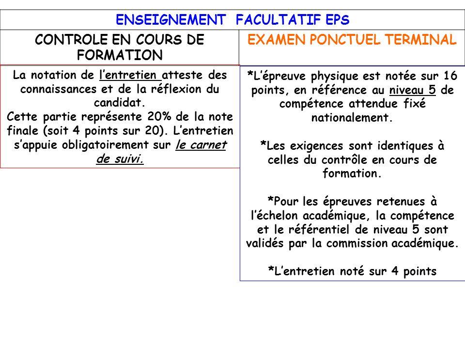 ENSEIGNEMENT FACULTATIF EPS CONTROLE EN COURS DE FORMATION EXAMEN PONCTUEL TERMINAL La notation de lentretien atteste des connaissances et de la réfle