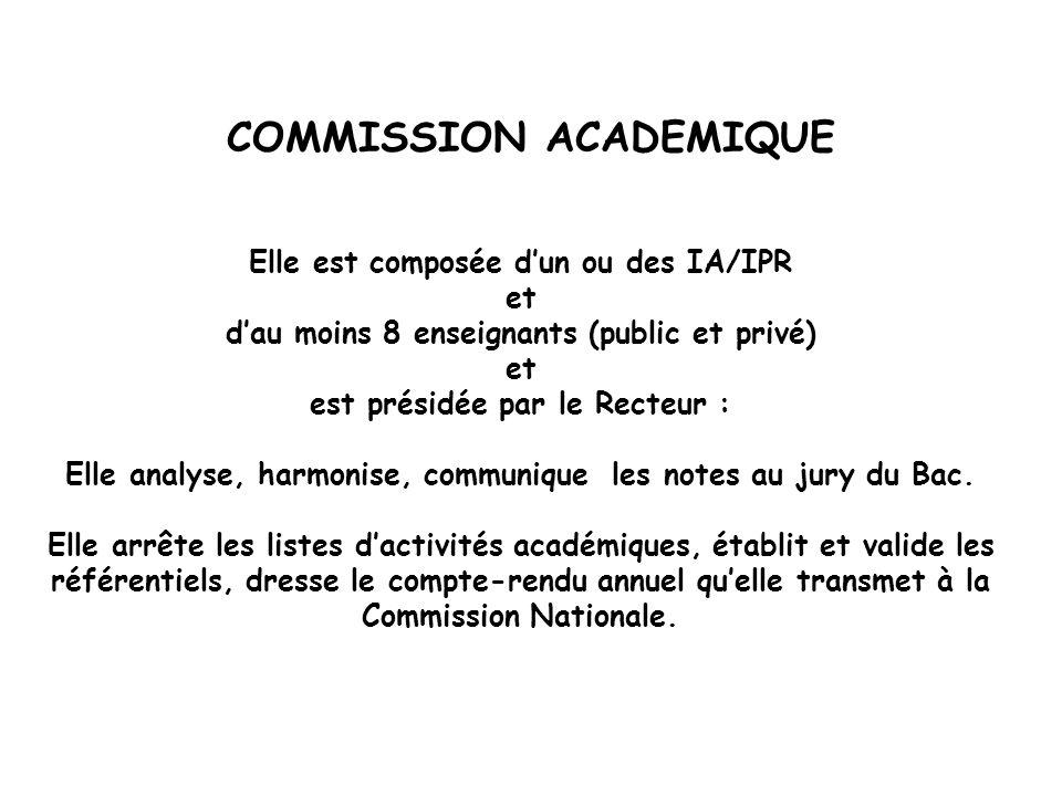 COMMISSION ACADEMIQUE Elle est composée dun ou des IA/IPR et dau moins 8 enseignants (public et privé) et est présidée par le Recteur : Elle analyse,