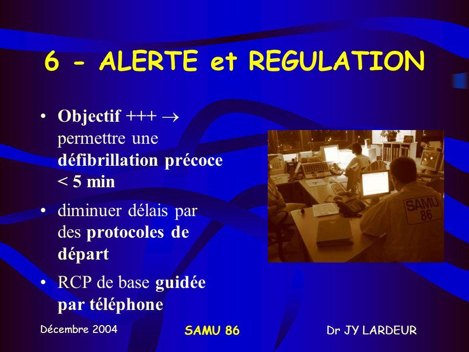 Décembre 2004 Dr JY LARDEURSAMU 86 Nest plus enseignée pour les secouristes et apprentissage du grand public Reste toujours dactualité pour le personnel de santé PRISE DU POULS?