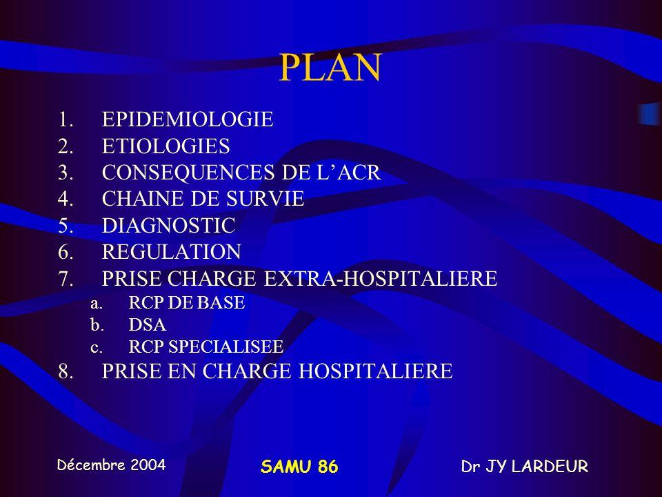Décembre 2004 Dr JY LARDEURSAMU 86 PLAN 1.EPIDEMIOLOGIE 2.ETIOLOGIES 3.CONSEQUENCES DE LACR 4.CHAINE DE SURVIE 5.DIAGNOSTIC 6.REGULATION 7.PRISE CHARGE EXTRA-HOSPITALIERE a.RCP DE BASE b.DSA c.RCP SPECIALISEE 8.PRISE EN CHARGE HOSPITALIERE