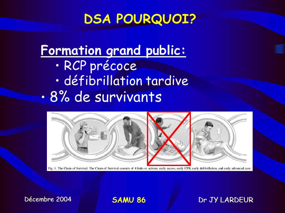 Décembre 2004 Dr JY LARDEURSAMU 86 DSA POURQUOI? Actuellement: 3% de survivants défibrillation tardive