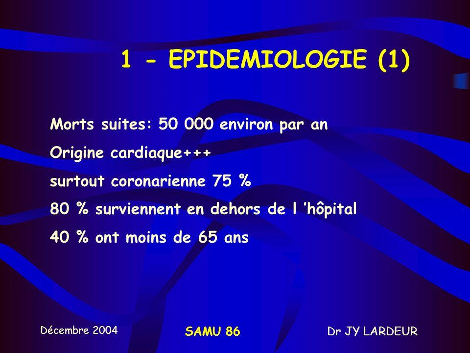 Décembre 2004 Dr JY LARDEURSAMU 86 Morts suites: 50 000 environ par an Origine cardiaque+++ surtout coronarienne 75 % 80 % surviennent en dehors de l hôpital 40 % ont moins de 65 ans 1 - EPIDEMIOLOGIE (1)