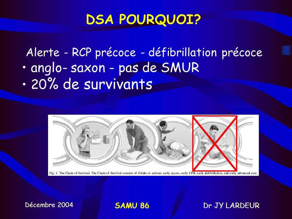 Décembre 2004 Dr JY LARDEURSAMU 86 DSA POURQUOI? Formation grand public: RCP précoce défibrillation tardive 8% de survivants
