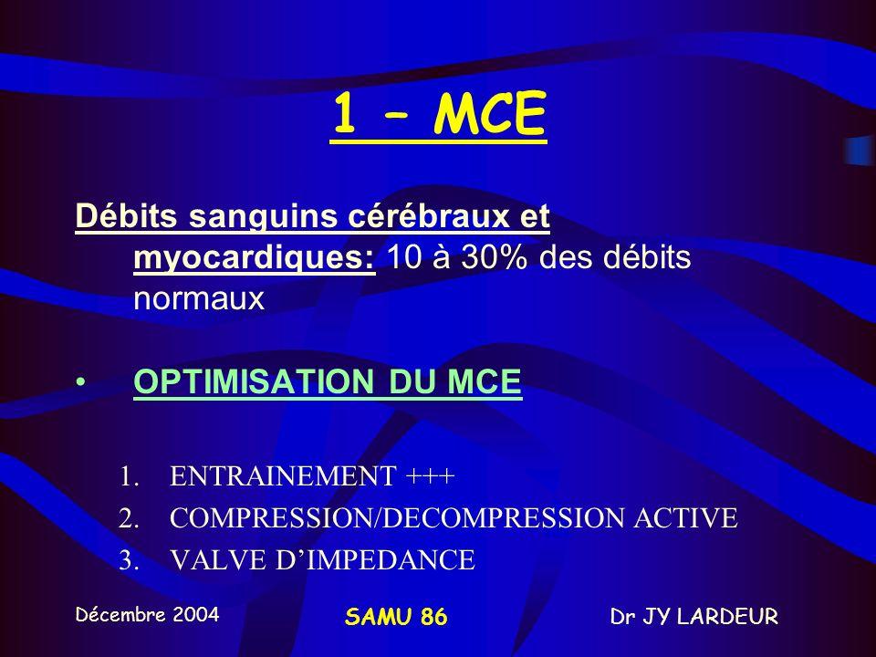 Décembre 2004 Dr JY LARDEURSAMU 86 C - REANIMATION CARDIO- PULMONAIRE SPECIALISEE 1.MCE a.OPTIMISATION b.TECHNIQUES DIVERSES 2.CHOC ELECTRIQUE EXTERNE