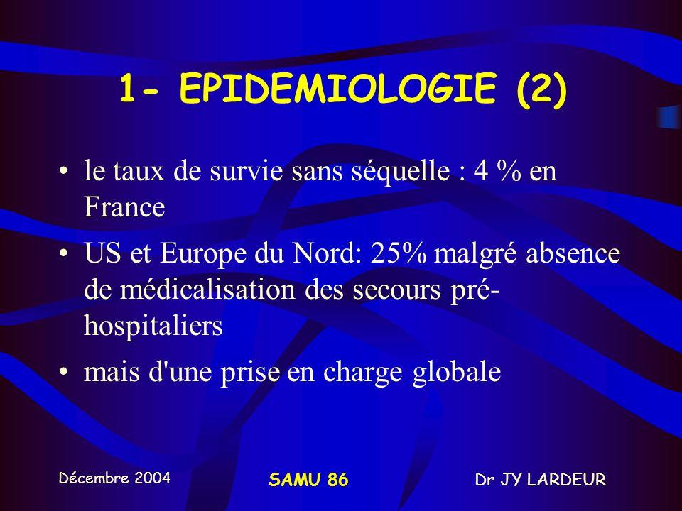 Décembre 2004 Dr JY LARDEURSAMU 86 C - REANIMATION CARDIO- PULMONAIRE SPECIALISEE 1.MCE a.OPTIMISATION b.TECHNIQUES DIVERSES 2.CHOC ELECTRIQUE EXTERNE 3.VENTILATION 4.VOIES DABORD 5.MEDICAMENTS DE LACR 6.THROMBOLYSE 7.ALGORITHME 8.MONITORING DE LA RCP SP 9.PHASE HOSPITALIERE 10.DIVERS