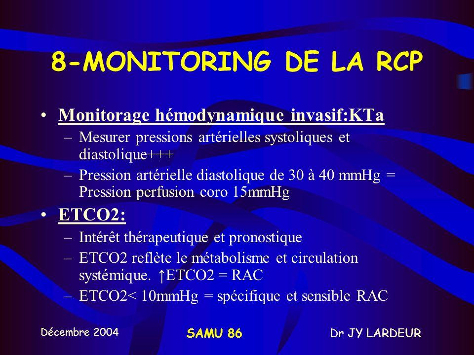 Décembre 2004 Dr JY LARDEURSAMU 86 8-MONITORING DE LA RCP Efficacité du MCE: Sat? Pression de perfusion coronaire++: –Diamètre pupillaire: –Dilatation