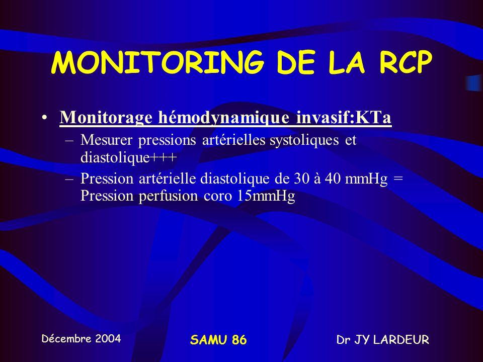 Décembre 2004 Dr JY LARDEURSAMU 86 MONITORING DE LA RCP Efficacité du MCE: Sat? Pression de perfusion coronaire++: –Diamètre pupillaire: –Dilatation d