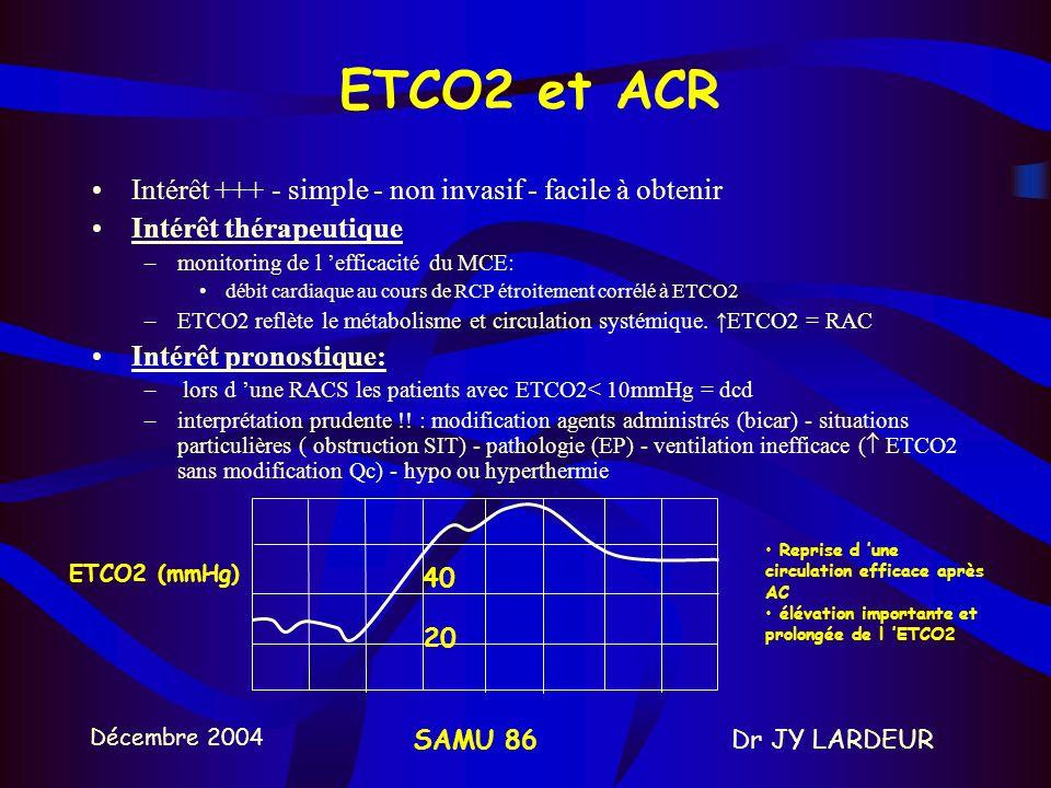 Décembre 2004 Dr JY LARDEURSAMU 86 MONITORING DE LA RCP Monitorage hémodynamique invasif:KTa –Mesurer pressions artérielles systoliques et diastolique