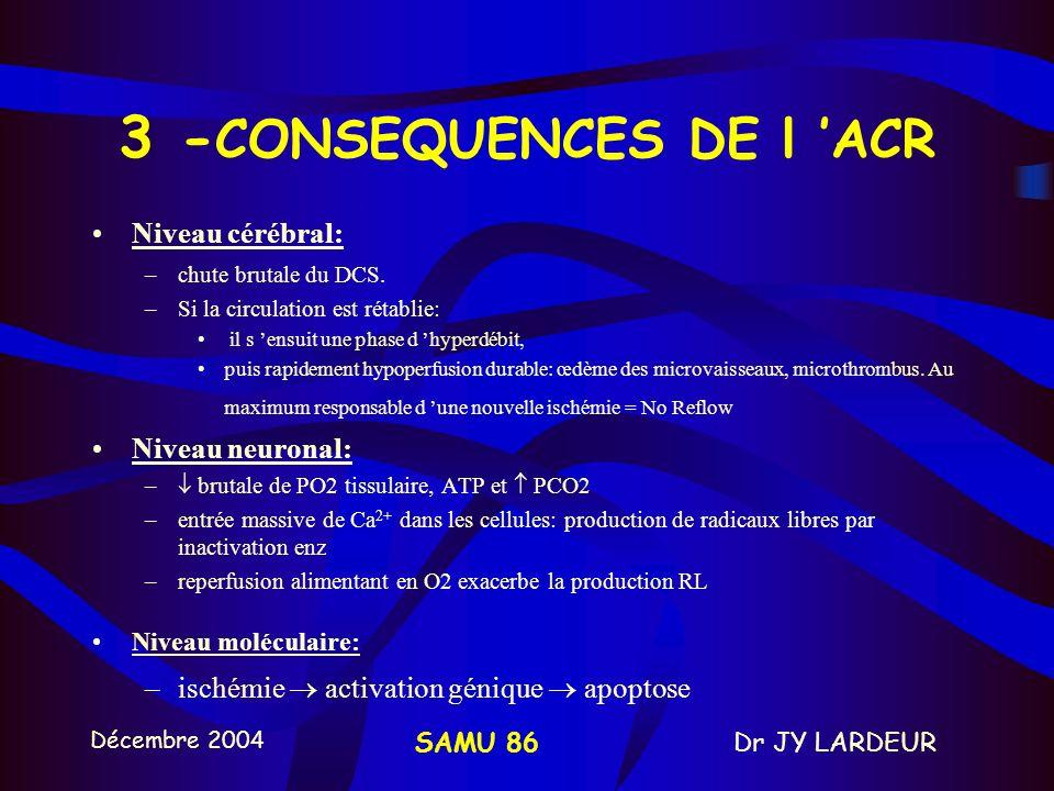 Décembre 2004 Dr JY LARDEURSAMU 86 3 - CONSEQUENCES DE l ACR Niveau cérébral: –chute brutale du DCS.