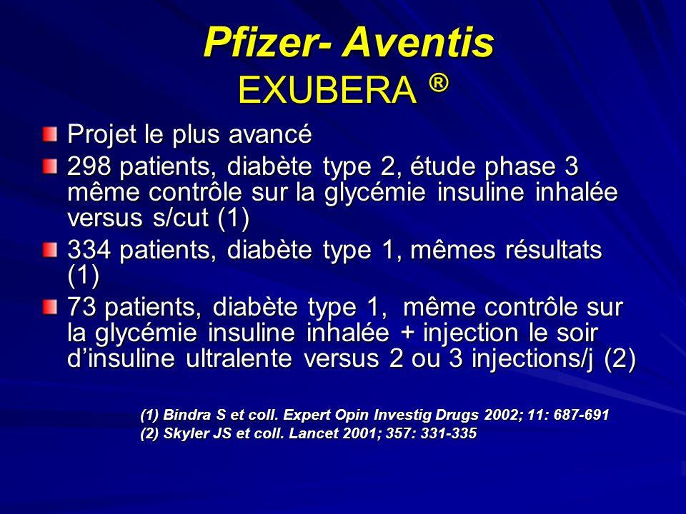 Pfizer- Aventis EXUBERA ® Pfizer- Aventis EXUBERA ® Projet le plus avancé 298 patients, diabète type 2, étude phase 3 même contrôle sur la glycémie in