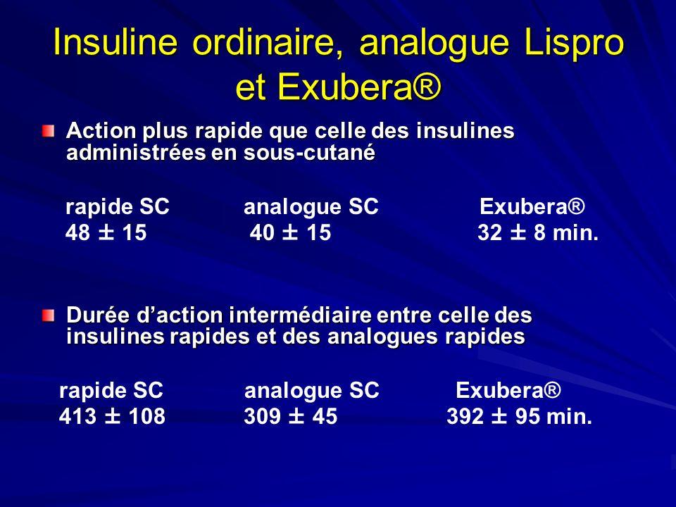 Insuline ordinaire, analogue Lispro et Exubera® Action plus rapide que celle des insulines administrées en sous-cutané rapide SCanalogue SC Exubera® 4