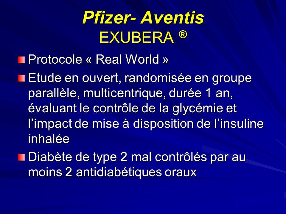 Pfizer- Aventis EXUBERA ® Protocole « Real World » Etude en ouvert, randomisée en groupe parallèle, multicentrique, durée 1 an, évaluant le contrôle d