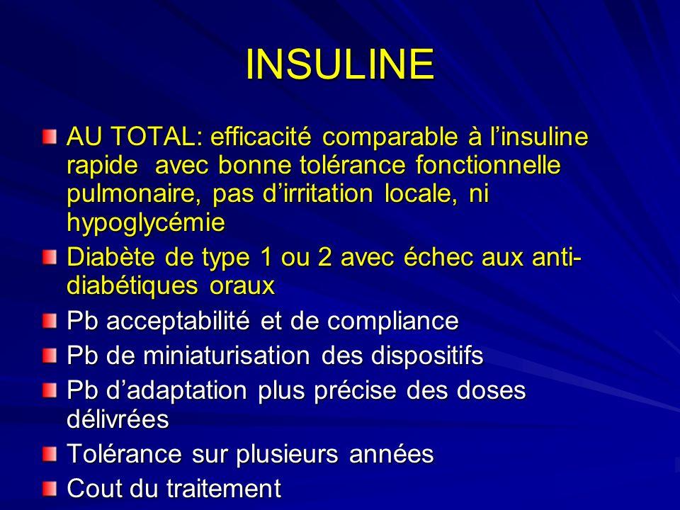 INSULINE AU TOTAL: efficacité comparable à linsuline rapide avec bonne tolérance fonctionnelle pulmonaire, pas dirritation locale, ni hypoglycémie Dia