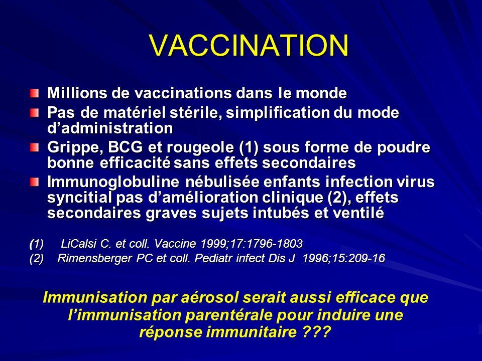 VACCINATION VACCINATION Millions de vaccinations dans le monde Pas de matériel stérile, simplification du mode dadministration Grippe, BCG et rougeole