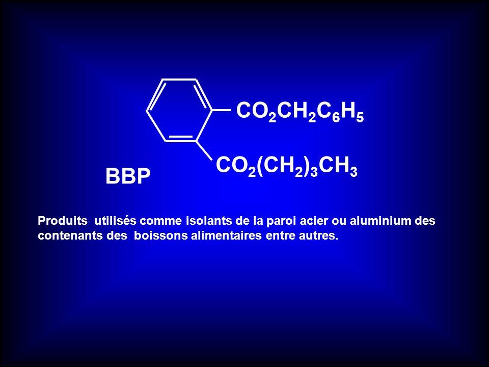 Produits utilisés comme isolants de la paroi acier ou aluminium des contenants des boissons alimentaires entre autres. CO 2 CH 2 C 6 H 5 CO 2 (CH 2 )