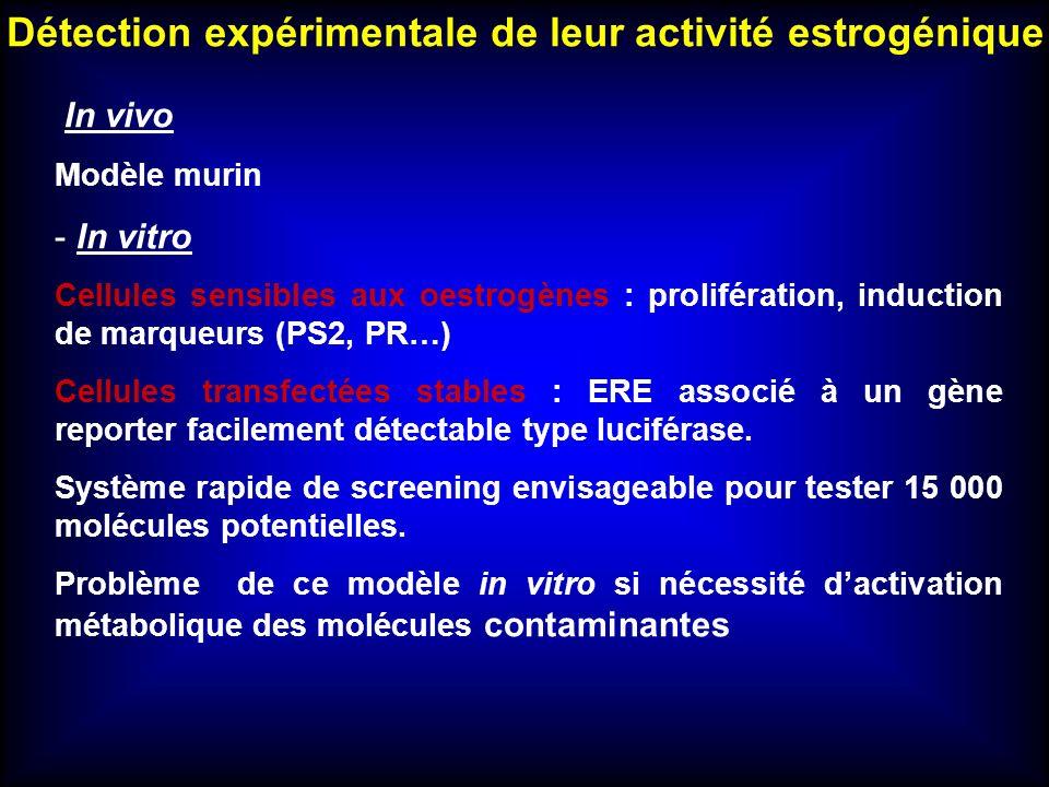In vivo Modèle murin - In vitro Cellules sensibles aux oestrogènes : prolifération, induction de marqueurs (PS2, PR…) Cellules transfectées stables :