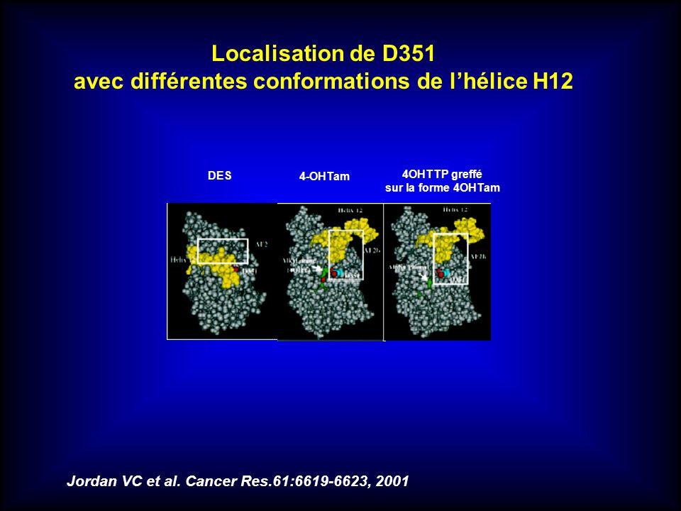Jordan VC et al. Cancer Res.61:6619-6623, 2001 Localisation de D351 avec différentes conformations de lhélice H12 DES 4-OHTam 4OHTTP greffé sur la for