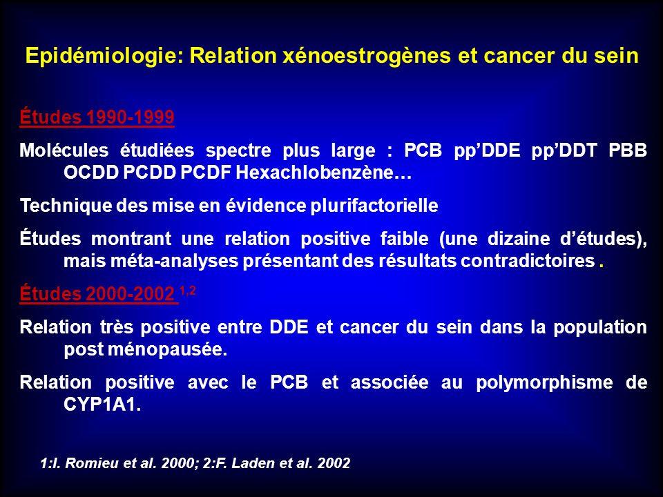 Études 1990-1999 Molécules étudiées spectre plus large : PCB ppDDE ppDDT PBB OCDD PCDD PCDF Hexachlobenzène… Technique des mise en évidence plurifacto
