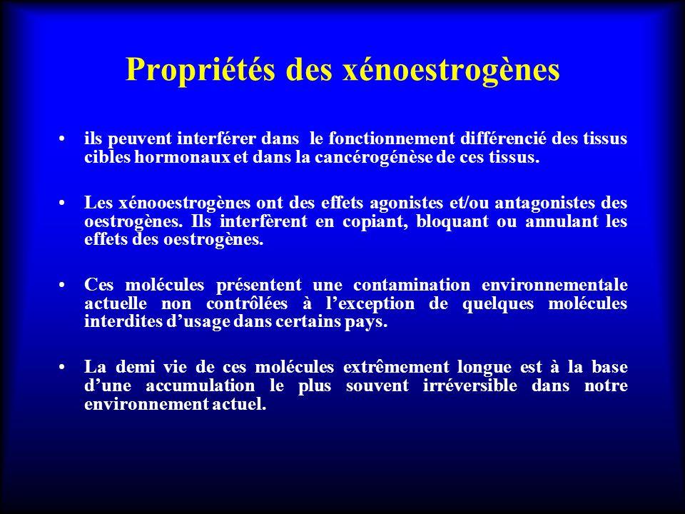 Propriétés des xénoestrogènes ils peuvent interférer dans le fonctionnement différencié des tissus cibles hormonaux et dans la cancérogénèse de ces ti