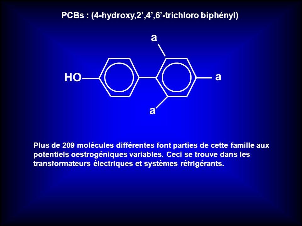 Plus de 209 molécules différentes font parties de cette famille aux potentiels oestrogéniques variables. Ceci se trouve dans les transformateurs élect