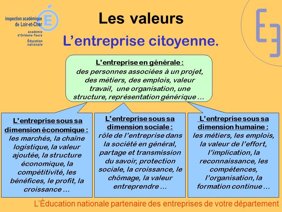 LÉducation nationale partenaire des entreprises de votre département Les valeurs Lentreprise citoyenne. Lentreprise en générale : des personnes associ