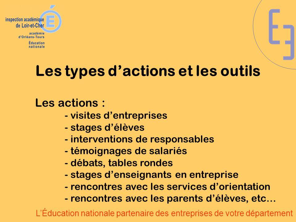 LÉducation nationale partenaire des entreprises de votre département Les types dactions et les outils Les actions : - visites dentreprises - stages dé