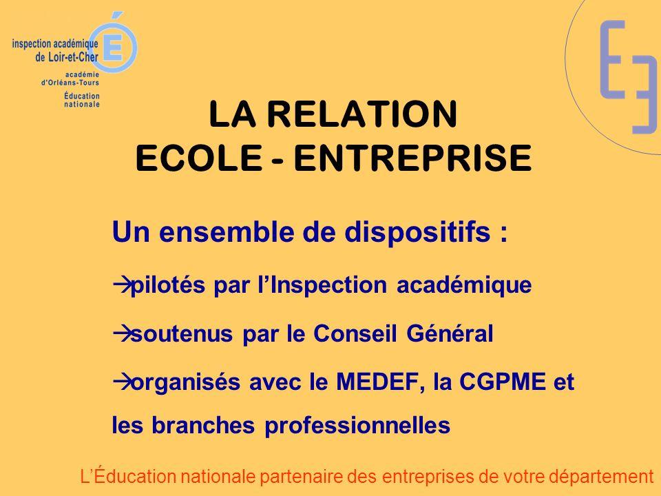 LÉducation nationale partenaire des entreprises de votre département LA RELATION ECOLE - ENTREPRISE Un ensemble de dispositifs : pilotés par lInspecti